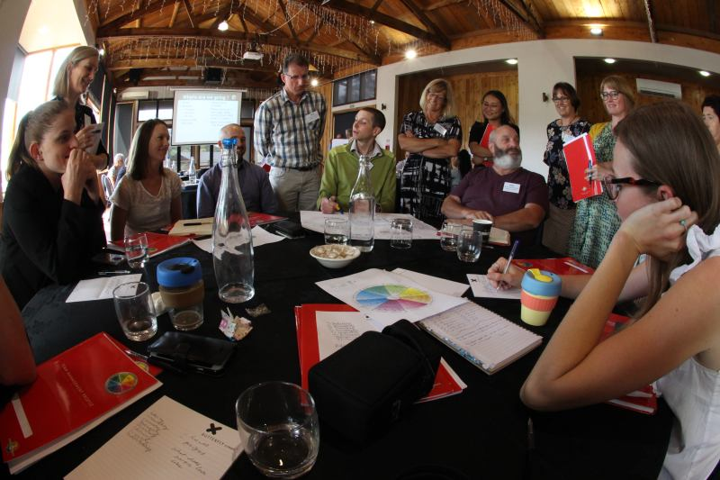 Team discussions at the staff conference