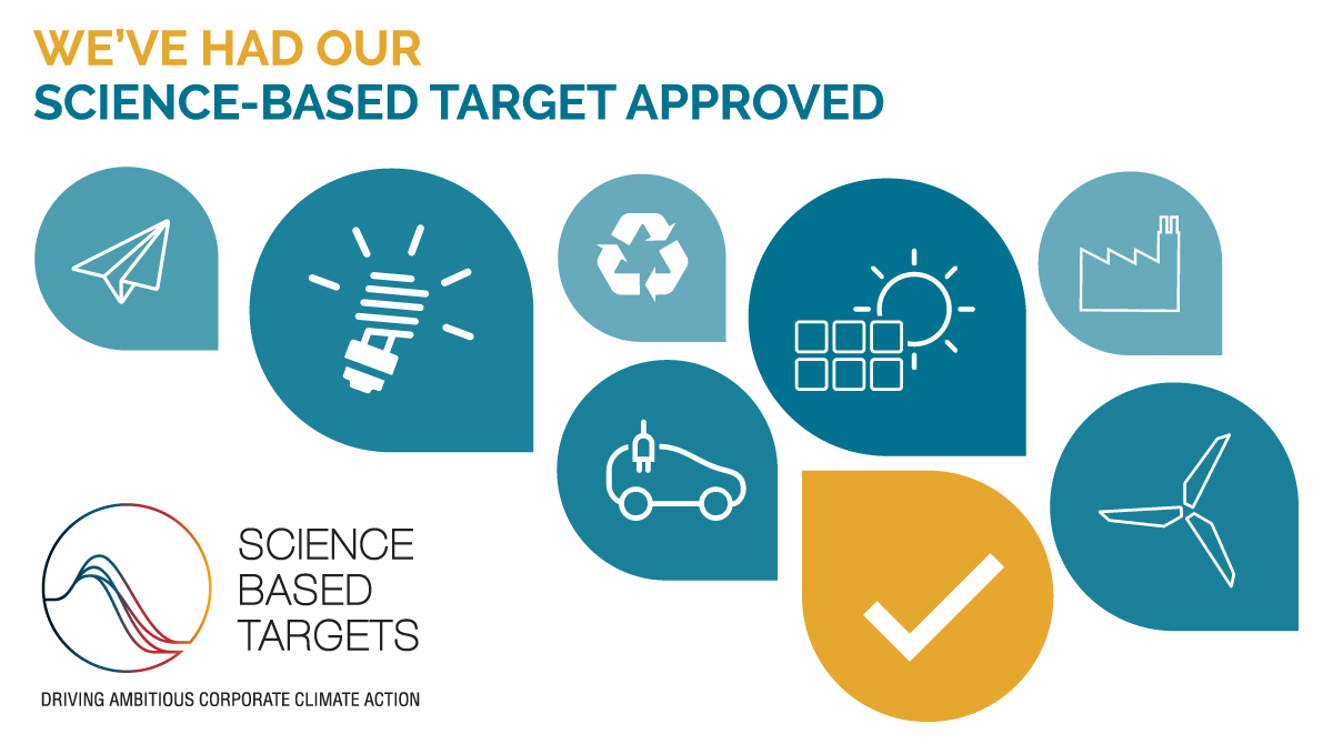 Approved Science Based Targets